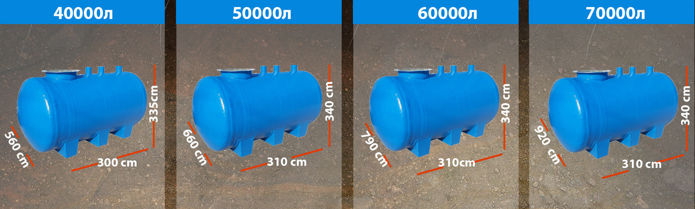 Полиестерни резервоари за подземен монтаж